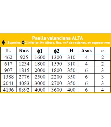 Paella / Paellera Gigante Alta